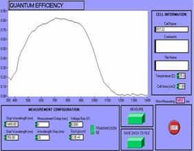 Quantum Efficiency Measurement Screen - Example